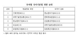 [보도자료] 문재인 정부의 우리말, 한글 사용 실태