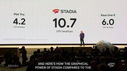 구글 스타디아 클라우드 게임 서비스 발표