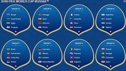 2018 러시아 월드컵 일정 시간표 [한국시간]