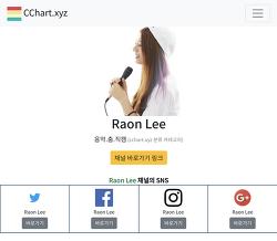 유튜브 Raon Lee 채널 구독자, 동영상 조회수 등