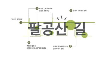 팔공산 길에 대한 디자인 적용 02 - 심볼로고타입