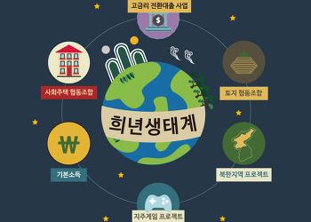 사회적 금융을 통한 희년생태계 조성