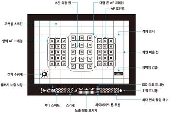 영웅의 귀환? 캐논 EOS 800D 선행 사용기 리뷰 1편 (스압)