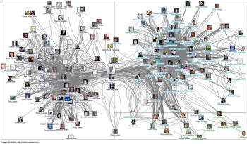 사회연결망분석 (Social Network Analysis)