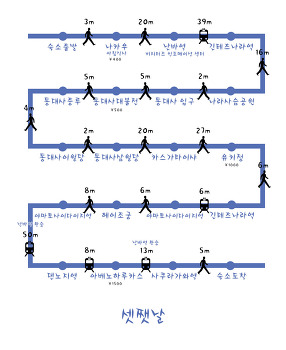오사카 여행 - 셋째날 - 나라여행 [나라공원, 동대사, 카스가 타이샤, 헤이조 궁, 아베노 하루카스300]