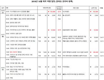 [네번째 나홀로 여행](꼬따오-끄라비-방콕)  만12일 여행 일정 & 경비 공개