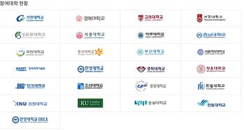 2019년 소프트웨어 중심대학 수시 전형 일정I