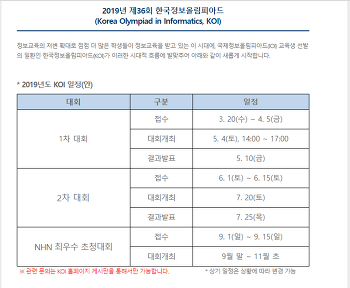 2019년 제 36회 한국정보올림피아드(KOI) 대회 안내입니다.