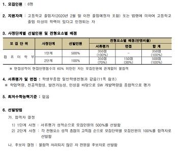 경북대학교 소프트웨어 특기자 전형