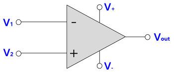 OP-AMP 동작원리 및 가/감산기 정리