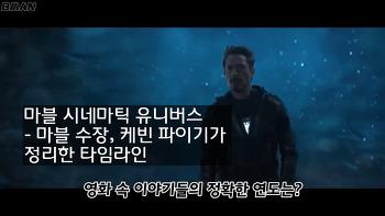 마블 스튜디오(MARVEL STUDIO) 영화 타임라인 정리 - 마블 수장, 케빈 파이기 자서전에 수록된 내용