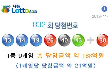 로또 832 회 당첨번호 모음 및 최근 안 나온 수, 최근 많이 나온 수