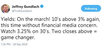 미국채 상승_20181005
