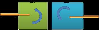 OpenGL IBO를 사용한 큐브 그리기