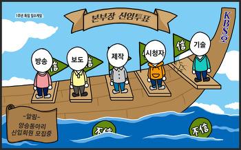 ▣ [만평] 본부장 신임투표