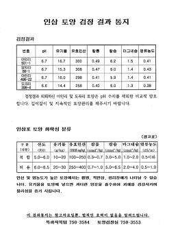 인삼밭 예정지 토양 검정 결과