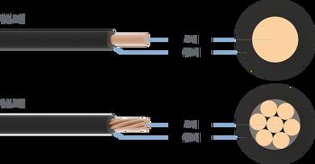 [전선]HFIX (450/750V 저독성 난연 가교 폴리올레핀 절연 전선)