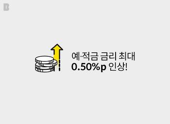 카카오뱅크, 예∙적금 금리 최대 0.50%p 인상!