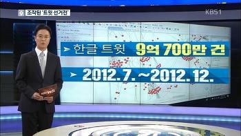 [보도] KBS - 트위터에서의 이상 패턴(매크로) 탐지