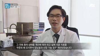 신장 기능, 복막투석 혈액투석, 말기 신부전의 치료