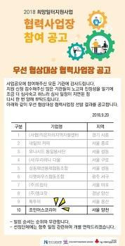 2018년 희망일터지원사업 사업장 선정 - 조인어스코리아