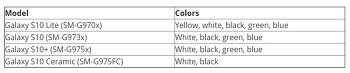 삼성 - 갤럭시 S10 라이트 및 갤럭시 S10 시리즈 출시 색상 유출