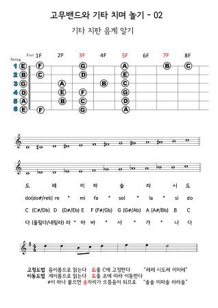 고무밴드와 기타 치며 놀기 02 - 기타 지판 음계 알기