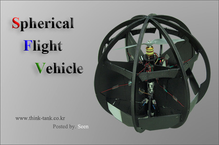 구형 비행체 (Spherical Flight Vehicle, Flying Sphere Dron)