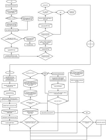 Python기반 웹크롤러 및 스캐너 개발