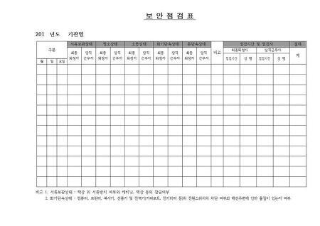 보안점검표 양식 HWP파일 다운/ 공공기관용