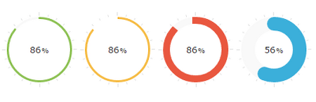 [Chart] Easy Pie Chart