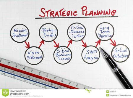 기획의 의미와 역할에 대하여