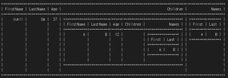 데이터를 표로 표현해주는 Flip-Tables-Net