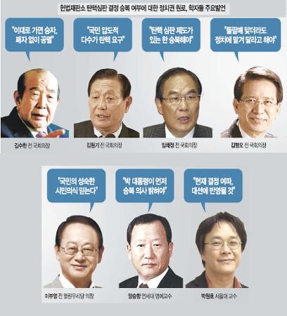 """[2017-03-01 국민일보] <헌재 결과 승복하자> """"정치인들, 선거 유불리 떠나 통합 힘써야"""""""