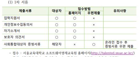 서울교육대학교 소프트웨어영재교육원 신입생 모집안내