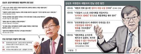 김상조위원장은 아직도 재벌 저격수인가?