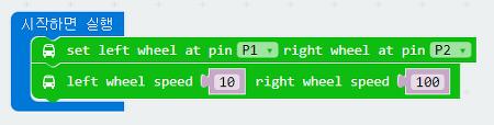 Ring:bit 사용기 2 : 선그리기
