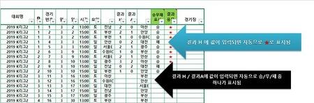 2019 K리그2 일정 정리 [엑셀 파일 정리]