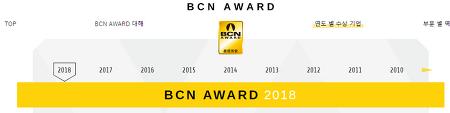BCN의 2018년 브랜드 별 일본 카메라 판매 순위
