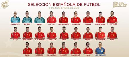 [스페인 국가대표 명단] 스페인 국가대표 팀에 선발된 브라이스 멘데스 / 파블로 포르날스 / 마리오 에르모소