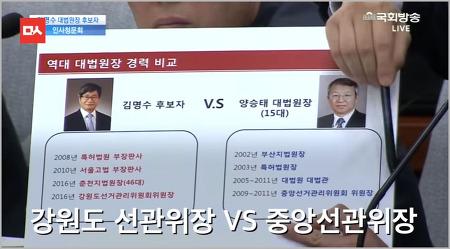 장제원의 프로필로 본 '국회의원의 깜'