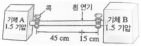 기체의 확산. 그레이엄의 법칙 예제