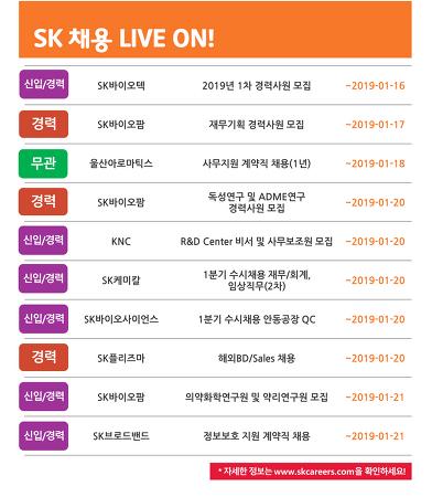 SK그룹 1월 3주차 채용 소식