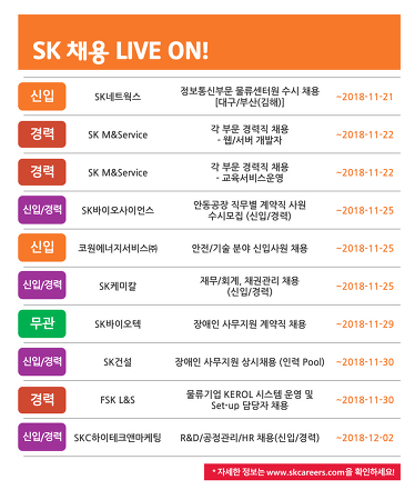 SK그룹 12월 1주차 채용 소식