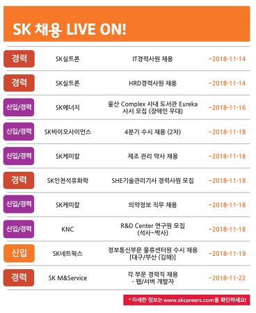 SK그룹 11월 1주차 채용 소식