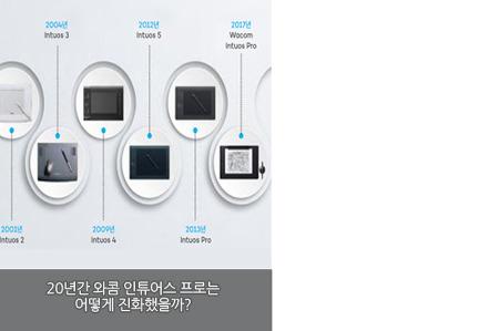 20년간 진화해온 와콤 인튜어스 프로