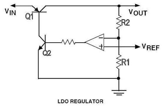LDO(Low DropOut regulator) 란?