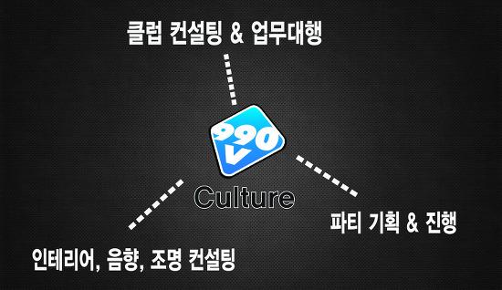 990volt Culture