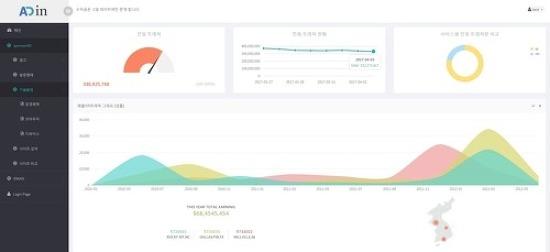 인터랙티비, 통합 광고 로그 분석 솔루션 '애드인' 출시
