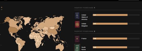 한국 여권 영향력은 세계 2위, 히말라야 부탄 왕국 '여권 파워 지수'는?